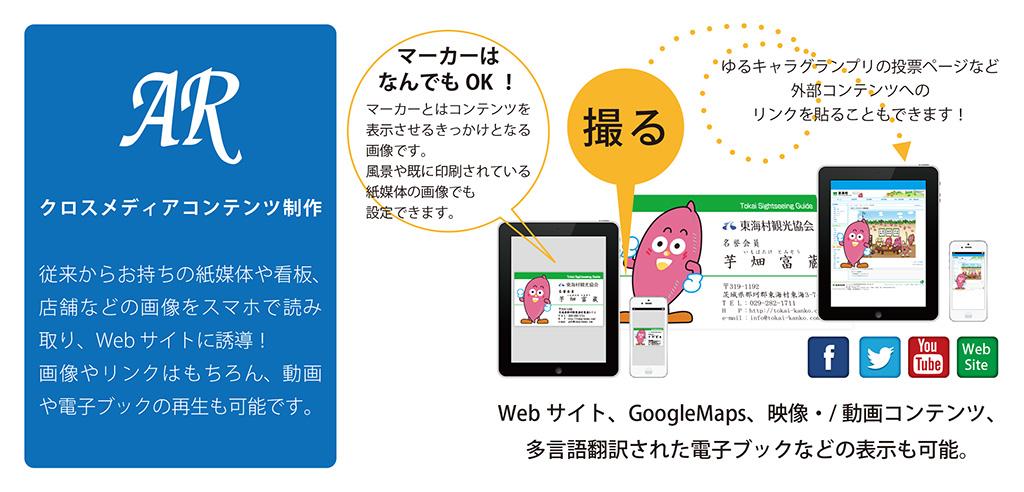 AR → 印刷物×Web=クロスメディア
