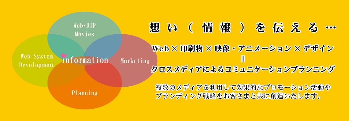 茨城県東海村・ひたちなか市のホームページ制作会社。デザイン戦略提案とサポート、SEO対策・運用代行に力を入れたWeb制作・スマートフォンサイトやfacebook制作など。